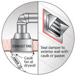 Wall Mount Bathroom Exhaust Fan Air Sealing Bathroom And Kitchen Exhaust Fans Building