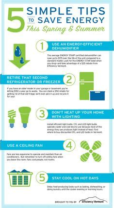 energy saving tips for summer 1000 images about recycling on pinterest water saving