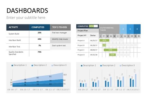 Weekly Report Template Ppt