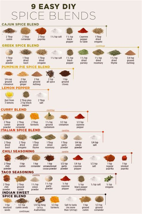 healthy fats lower cholesterol 7 ways to lower cholesterol levels fast