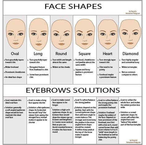 dos and donts for heart face shapes make up augenbrauen form for each gesichtsform 2060013