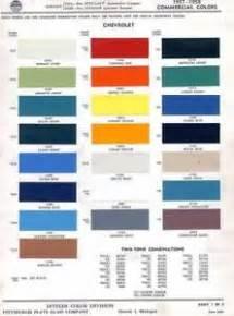 international truck paint code location get free image