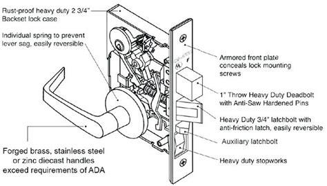 door knob parts diagram seasparrows co