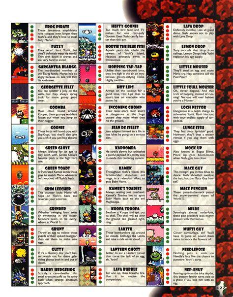 s guide lava mario wiki the mario encyclopedia