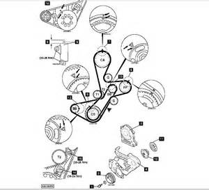Mitsubishi L200 Timing Belt Replacement Mitsubishi L 200 Hi There I Need The Diagram Of The Timing
