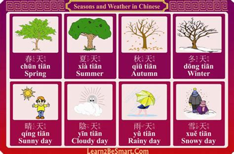 weather in china during new year learn2besmart placemat products