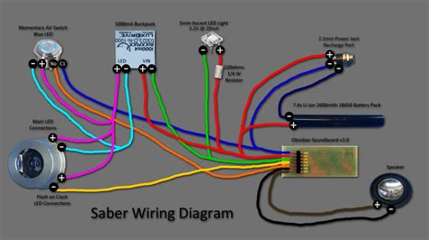 lightsaber wiring diagram how to make a