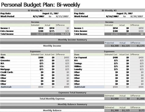 Bi Weekly Budget Template Free Home Budget Templates Ms Excel Templates Monthly Budget Based On Biweekly Pay Template