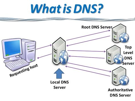 best free host dns hosting top 5 dns providers of 2018 complete reviews