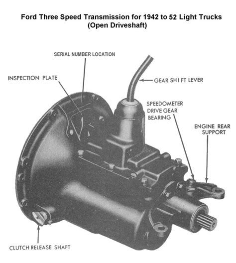 Ford Top Loader Three Speed Transmission