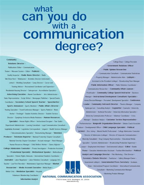 Can You Get A Mba With A Degree In Communications by What Can You Do With A Communication Degree Southwest