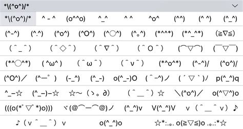 emoji ascii did you know your iphone has a hidden wealth of dozens of