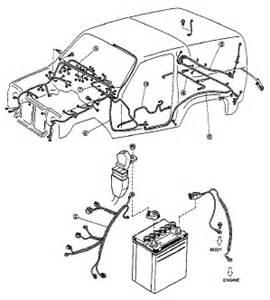 heater core location 1998 jeep cherokee heater free