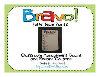 1000 ideas about bravo board on reward coupons 1000 images about sock monkey classroom ideas on sock monkeys information board