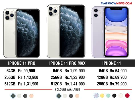 iphone  price  india    dubai countries