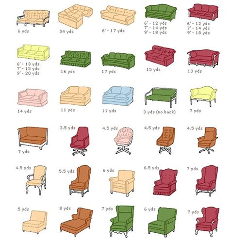 different types of sofa fabric 17 best images about furniture reference on pinterest