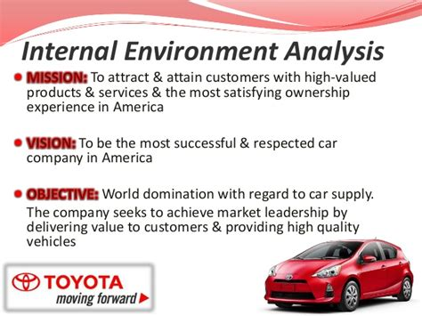 Strategic Management Of Toyota Company Toyota Recall Study Ppt Mfacourses887 Web Fc2