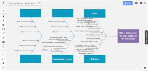 fishbone diagram software how to build a fishbone diagram and get the most out of it