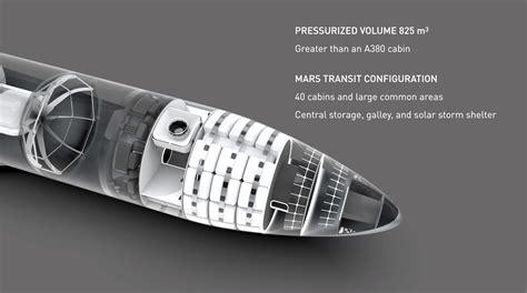 elon musk bfr elon musk s mars dream hinges on a giant new rocket