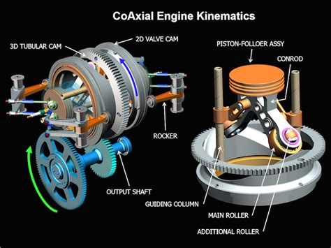 Modern Home Design Edmonton coaxial engine create the future design contest