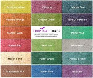 Tropic Colour by Pics Photos Tropical Colour Palette