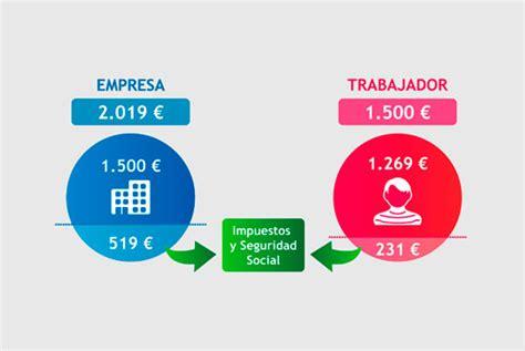 cuanto vale un dia laboral 2016 colombia 191 cu 225 nto cuesta un trabajador laboral 2018 loentiendo