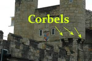 Whats A Corbel What Is A Corbel