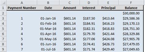 car payment schedule template calculate auto loan payments in excel