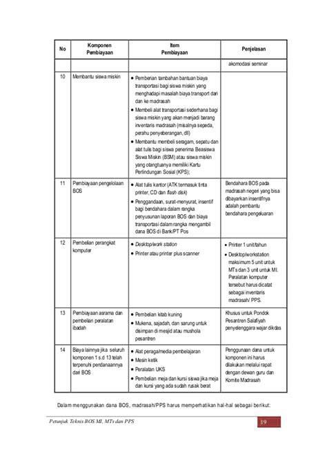 format laporan realisasi anggaran contoh laporan realisasi anggaran contoh bee