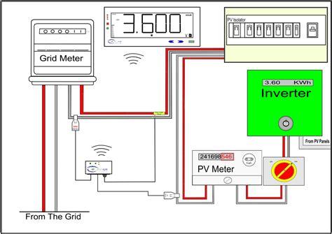 smart fuse box diagram 28 images smart fuse box smart