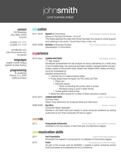 Latex Templates 187 Curricula Vitae R 233 Sum 233 S