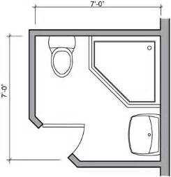 How To Design A Bathroom Floor Plan by Bathroom Floor Plans Bathroom Floor Plan Design Gallery