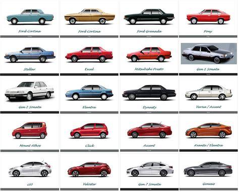 Hyundai History by Hyundai Sedan Lineup History Hyundai Sedan History Www