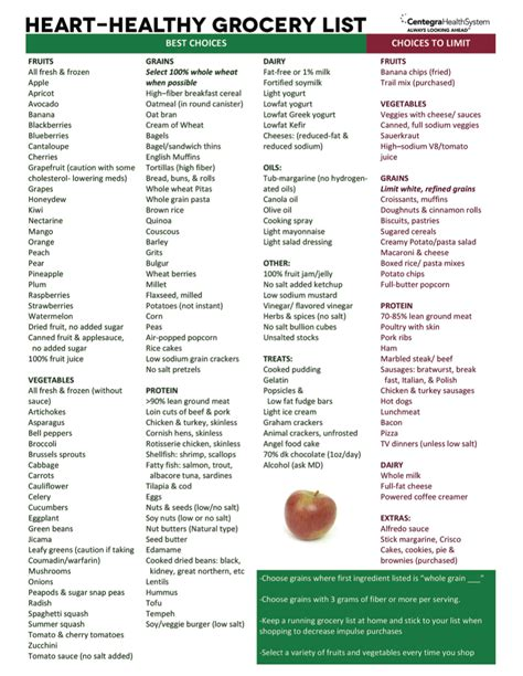 printable healthy grocery shopping list heart healthy grocery list centegra health system