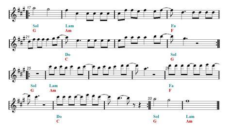 despacito quartet sheet music despacito alto sax sheet music guitar chords easy music