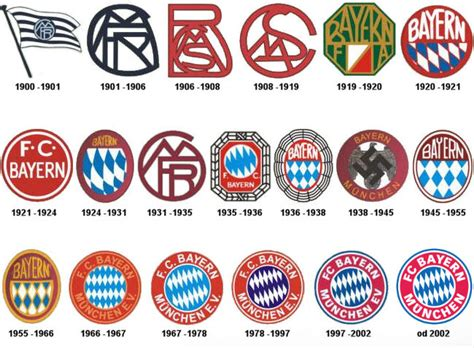 Bayern München T Shirt 1998 by سیر تحولات آرم های باشگاه بایرن طرفداری
