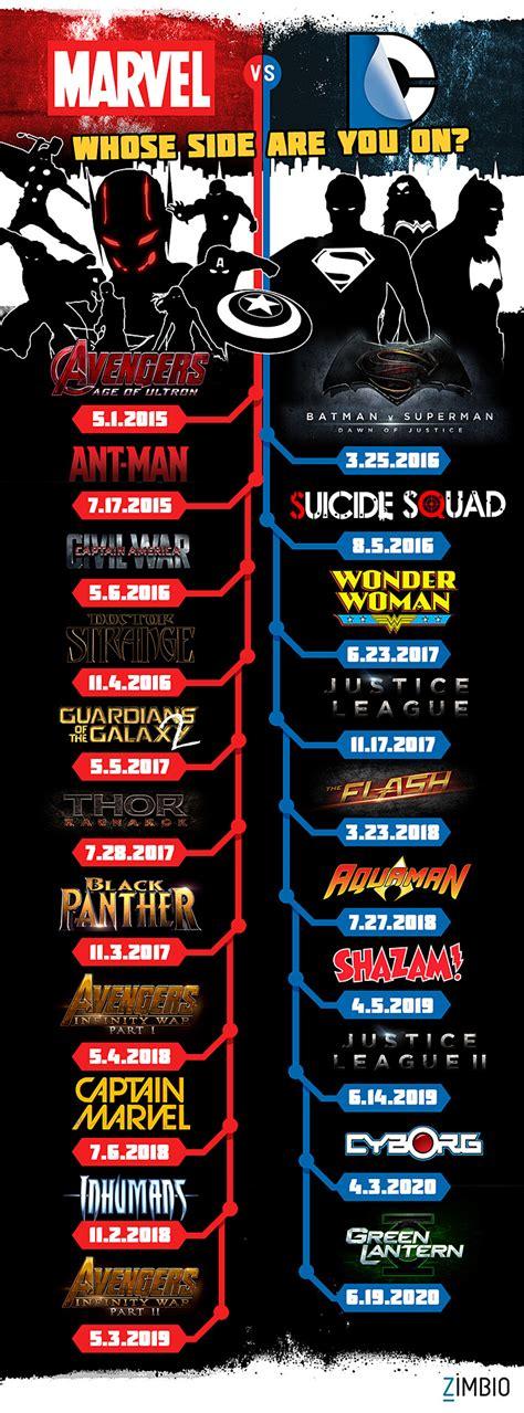 film marvel dc marvel vs dc upcoming movies