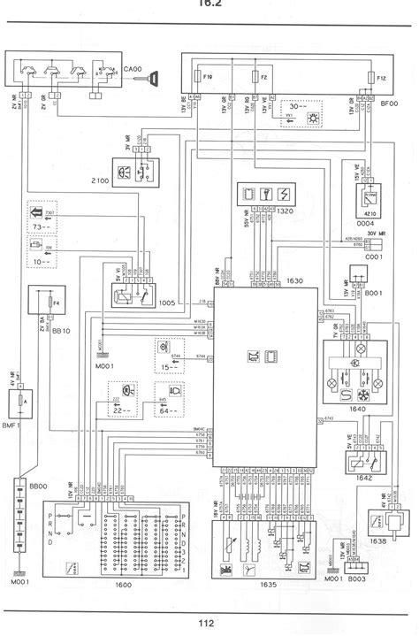 citroen xsara picasso wiring diagram davehaynes me citroen c5 wiring diagram pdf somurich