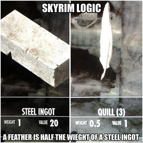 Skyrim Meme - generate a meme using skyrim logic