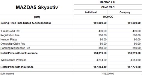mazda mpv 2016 price mazda 5 mpv to be updated with skyactiv tech in malaysia