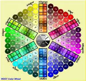 color wheel numbers root version 5 16 00 development notes