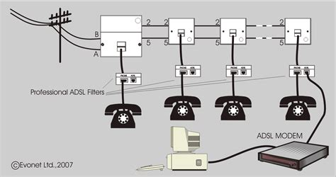 wire bt phone socket wiring diagram wire wiring diagram