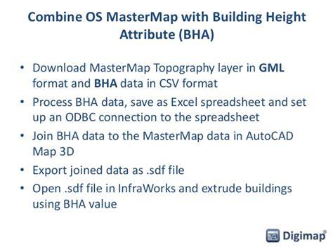 gml format converter digimap webinar urban map data for cad