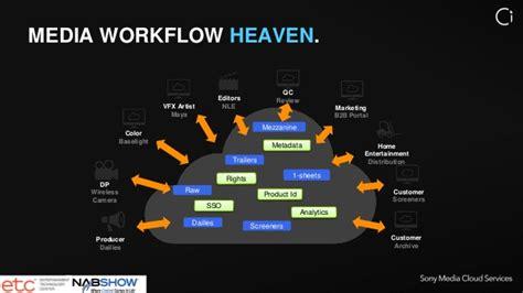 media workflow media workflow powered by cloud based platform by ben