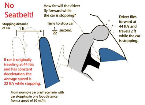 seatbelt physics