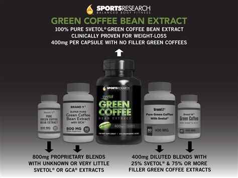 Green Coffee Bean Extract buy svetol green coffee bean extract discount 90 liquid