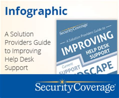 improving help desk securitycoverage