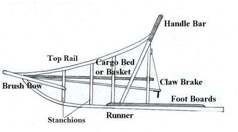 how to a sled plans to build sled plans pdf plans