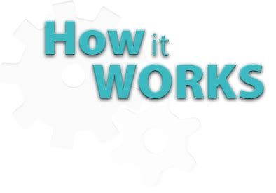 how it works how it works wireless consulting team