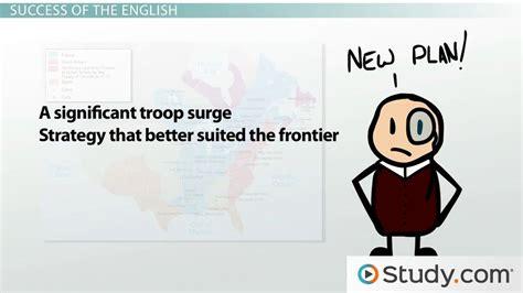 Order Esl Reflective Essay On Civil War by Custom Speech Writing Services Best Essay Help